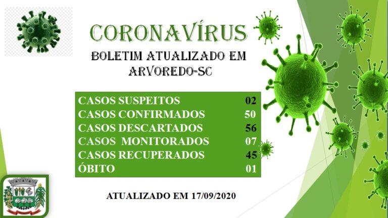 Município de Arvoredo atualiza dados do coronavírus